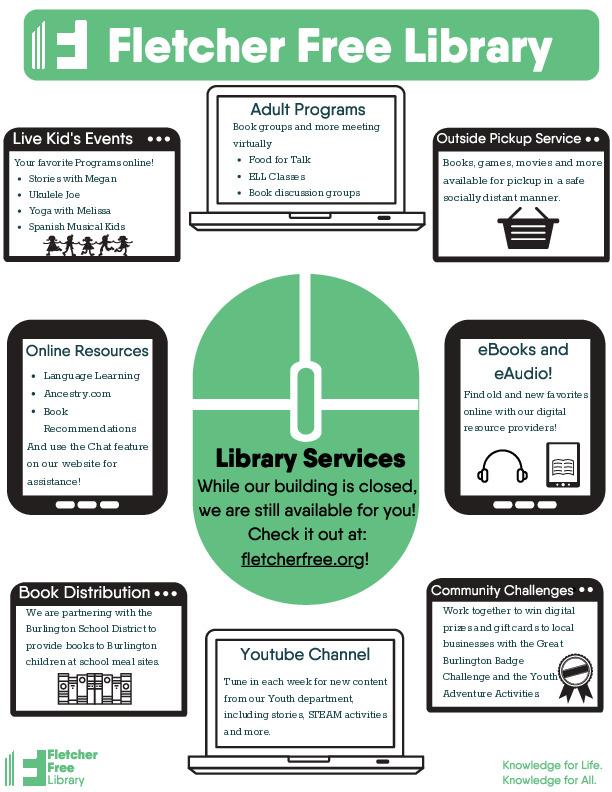 FFL infographic.pdf