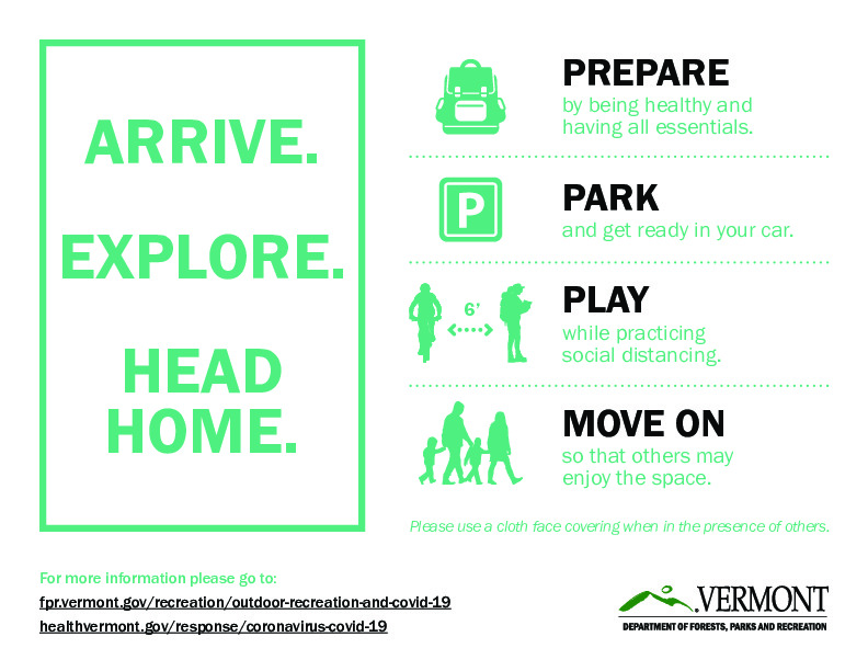 FPR COVID-19 Outdoor Recreation Play Signage.pdf