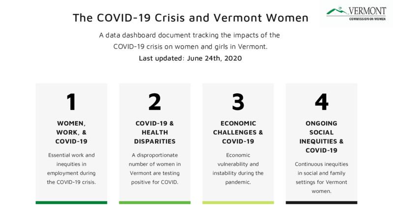 VCW_COVID19_Dashboard_June_24.pdf