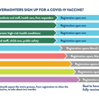 COVID-19-Vaccine-Eligibility-Graphic-ALL-Phases_031921_ForWEB-01.png